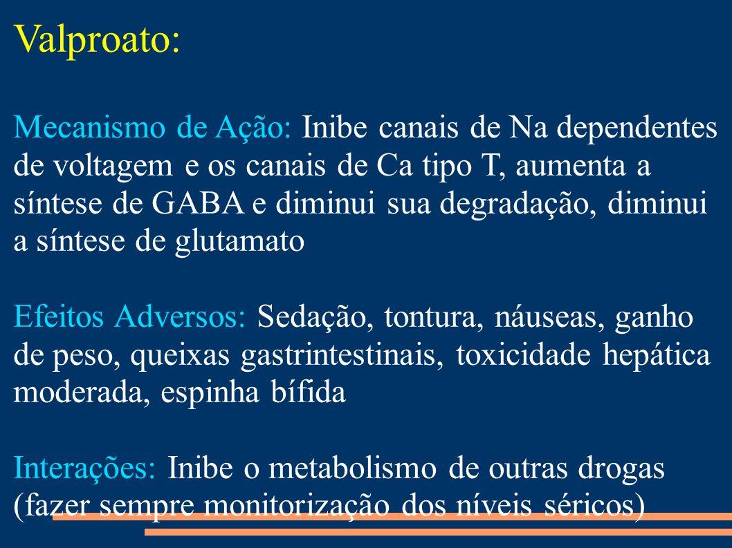 Valproato: Mecanismo de Ação: Inibe canais de Na dependentes de voltagem e os canais de Ca tipo T, aumenta a síntese de GABA e diminui sua degradação,
