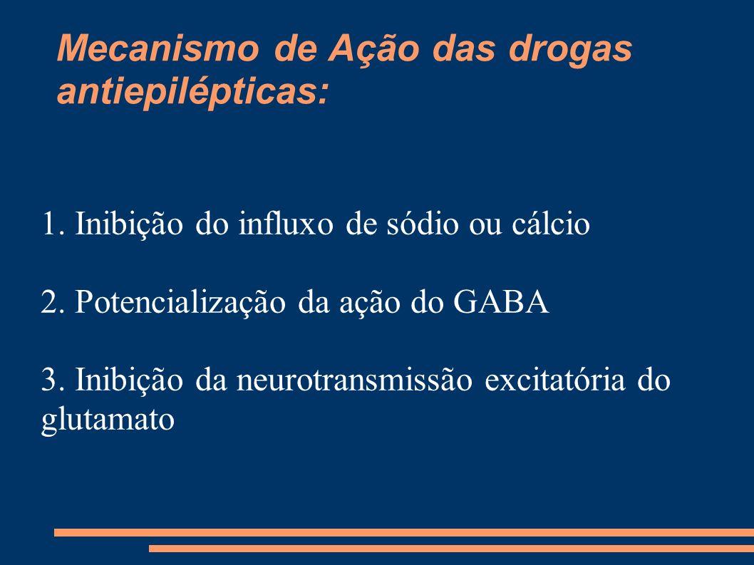 Mecanismo de Ação das drogas antiepilépticas: 1. Inibição do influxo de sódio ou cálcio 2. Potencialização da ação do GABA 3. Inibição da neurotransmi