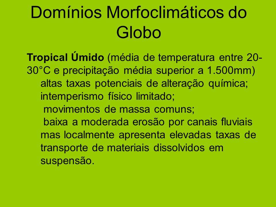 Tropical Úmido (média de temperatura entre 20- 30°C e precipitação média superior a 1.500mm) altas taxas potenciais de alteração química; intemperismo