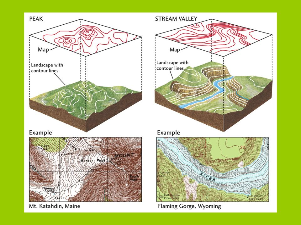 Erosion is Controlled by the Balance Between Stream Power and Resistance to Erosion (Sediment Load)