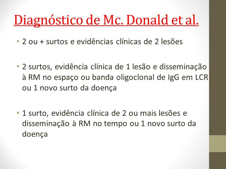 Diagnóstico de Mc. Donald et al. 2 ou + surtos e evidências clínicas de 2 lesões 2 surtos, evidência clínica de 1 lesão e disseminação à RM no espaço