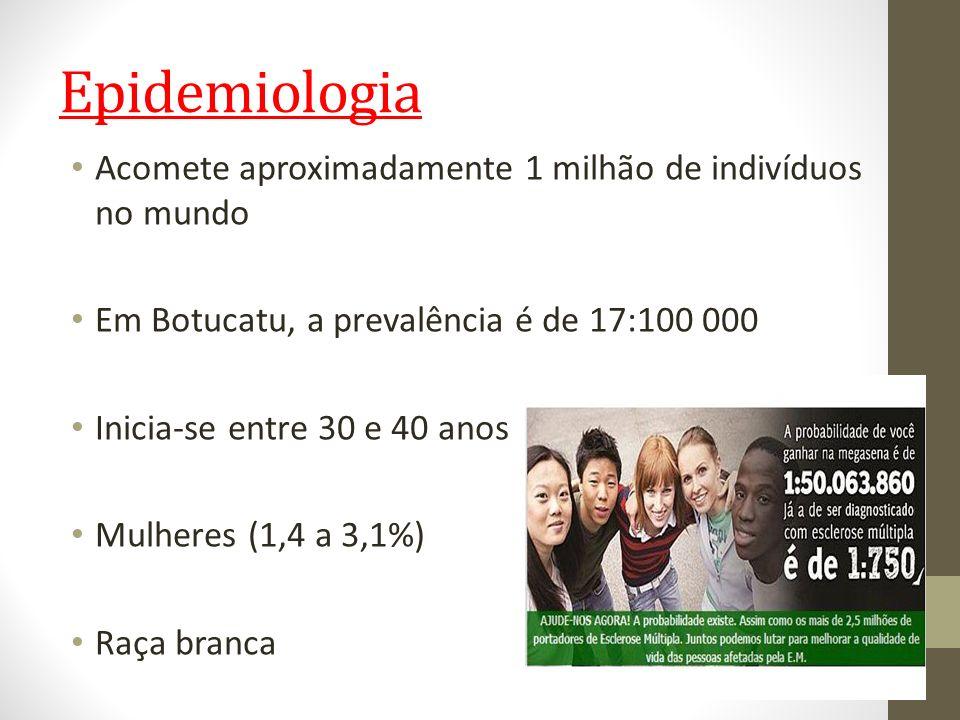 Epidemiologia Acomete aproximadamente 1 milhão de indivíduos no mundo Em Botucatu, a prevalência é de 17:100 000 Inicia-se entre 30 e 40 anos Mulheres