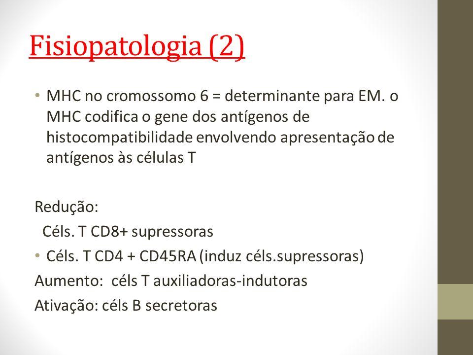 Fisiopatologia (2) MHC no cromossomo 6 = determinante para EM. o MHC codifica o gene dos antígenos de histocompatibilidade envolvendo apresentação de