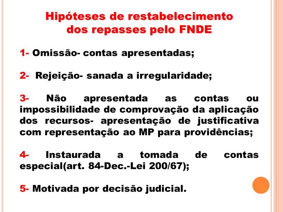 Hipóteses de restabelecimento dos repasses pelo FNDE 1- Omissão- contas apresentadas; 2- Rejeição- sanada a irregularidade; 3- Não apresentada as cont
