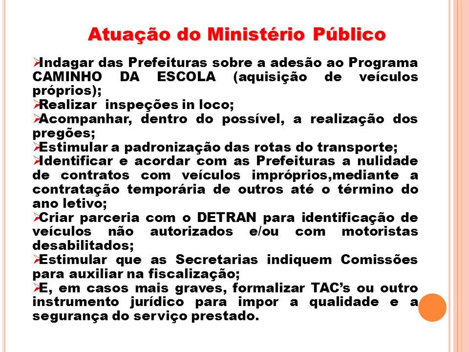 Atuação do Ministério Público Indagar das Prefeituras sobre a adesão ao Programa CAMINHO DA ESCOLA (aquisição de veículos próprios); Realizar inspeçõe