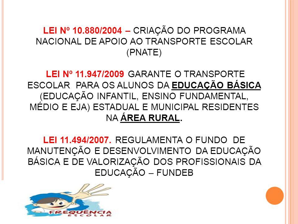 VEÍCULOS AUTORIZADOS AO TRANSPORTE ESCOLAR Ônibus Micro-ônibus Vans Kombis Embarcações Bicicletas CTB e Marinha do Brasil Casos especiais: caminhonetes