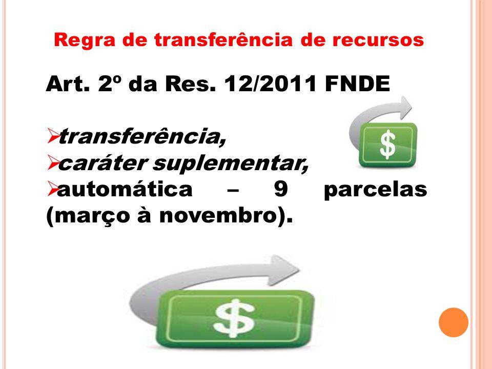 Regra de transferência de recursos Art. 2º da Res. 12/2011 FNDE transferência, caráter suplementar, automática – 9 parcelas (março à novembro).