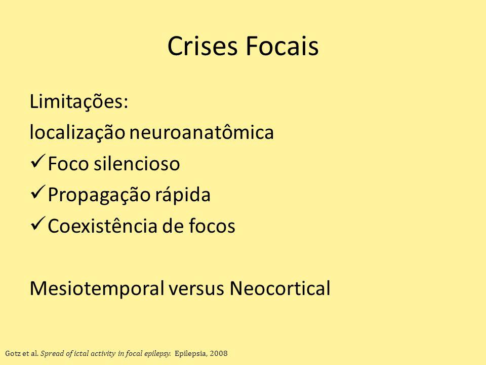 Crises Focais Limitações: localização neuroanatômica Foco silencioso Propagação rápida Coexistência de focos Mesiotemporal versus Neocortical Gotz et al.