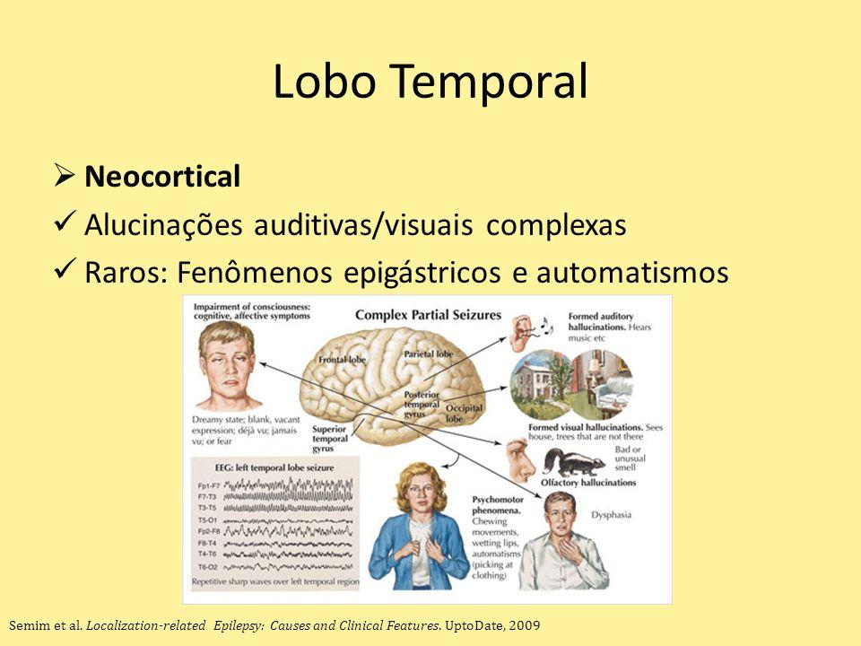 Lobo Temporal Neocortical Alucinações auditivas/visuais complexas Raros: Fenômenos epigástricos e automatismos Semim et al.