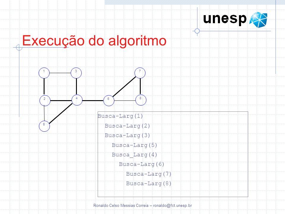 Ronaldo Celso Messias Correia – ronaldo@fct.unesp.br Execução do algoritmo 5 13 2 4 7 6 8 Busca-Larg(1) Busca-Larg(2) Busca-Larg(3) Busca-Larg(5) Busc