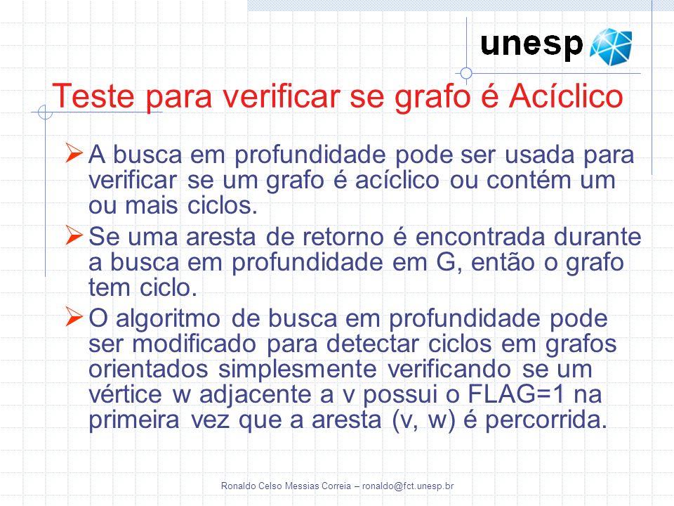 Ronaldo Celso Messias Correia – ronaldo@fct.unesp.br Teste para verificar se grafo é Acíclico A busca em profundidade pode ser usada para verificar se