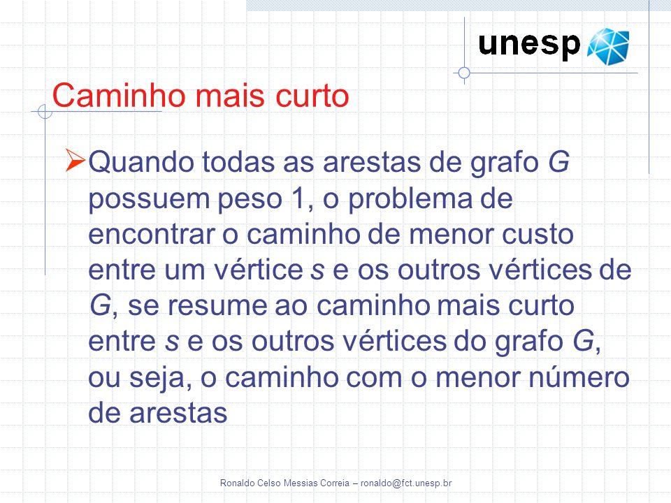 Ronaldo Celso Messias Correia – ronaldo@fct.unesp.br Caminho mais curto Quando todas as arestas de grafo G possuem peso 1, o problema de encontrar o c