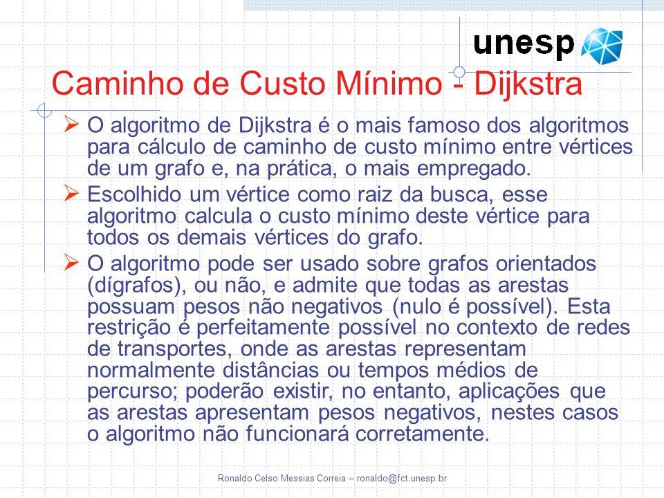 Ronaldo Celso Messias Correia – ronaldo@fct.unesp.br Caminho de Custo Mínimo - Dijkstra O algoritmo de Dijkstra é o mais famoso dos algoritmos para cá