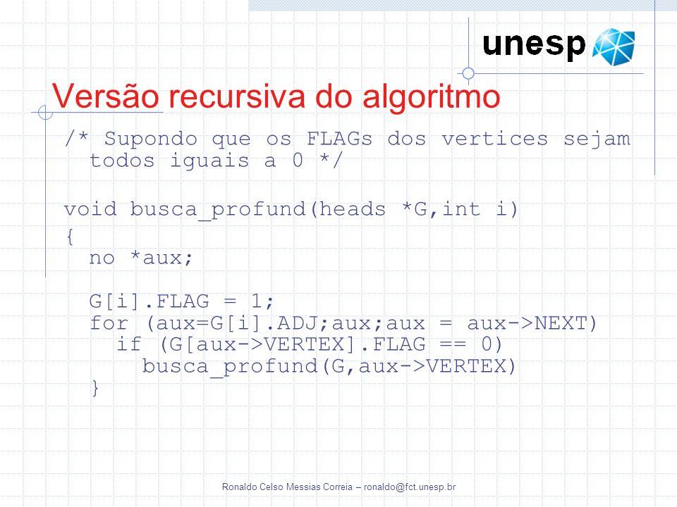 Ronaldo Celso Messias Correia – ronaldo@fct.unesp.br Versão recursiva do algoritmo /* Supondo que os FLAGs dos vertices sejam todos iguais a 0 */ void