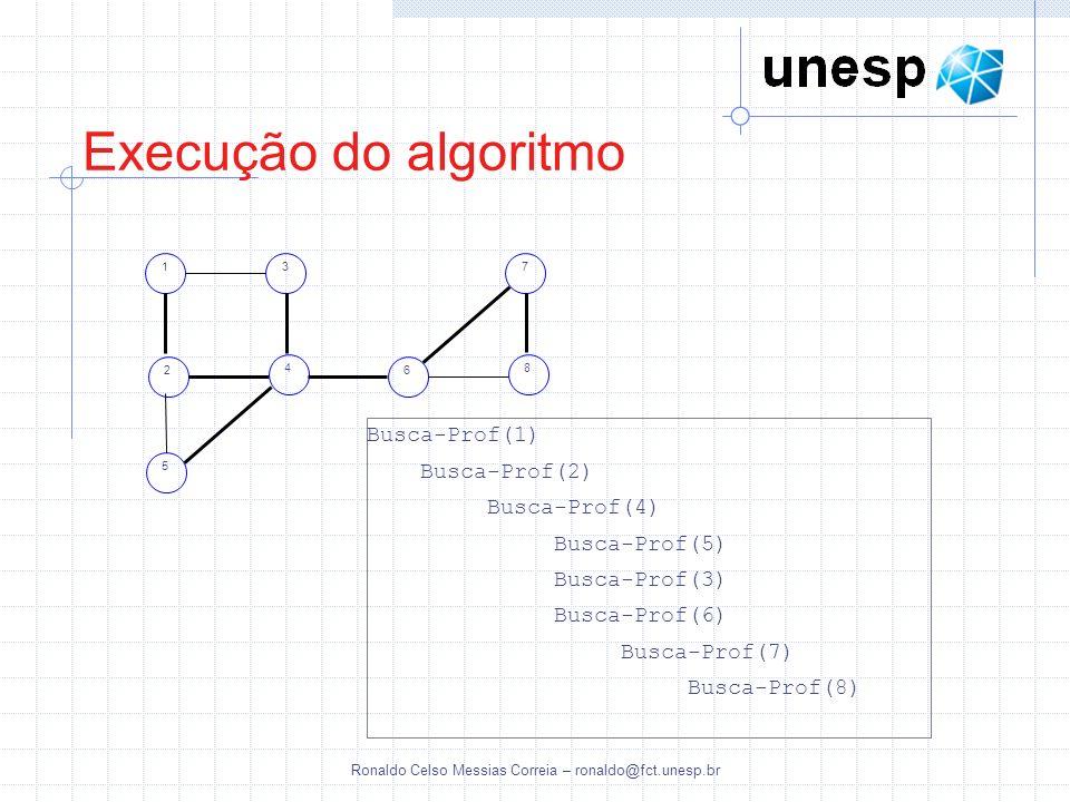 Ronaldo Celso Messias Correia – ronaldo@fct.unesp.br Execução do algoritmo 5 13 2 4 7 6 8 Busca-Prof(1) Busca-Prof(2) Busca-Prof(4) Busca-Prof(5) Busc