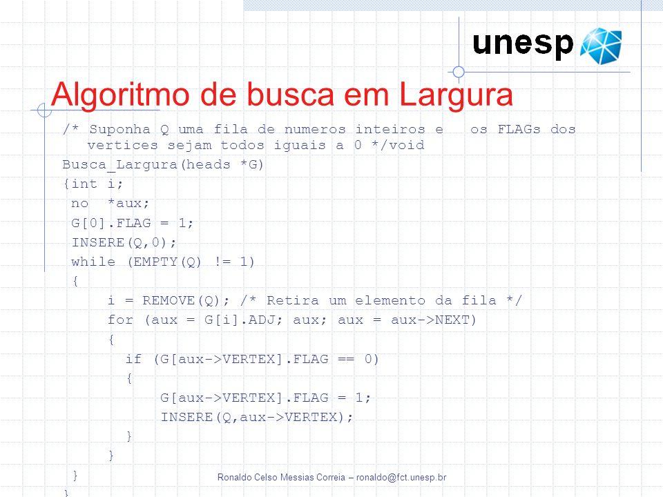 Ronaldo Celso Messias Correia – ronaldo@fct.unesp.br Algoritmo de busca em Largura /* Suponha Q uma fila de numeros inteiros e os FLAGs dos vertices s