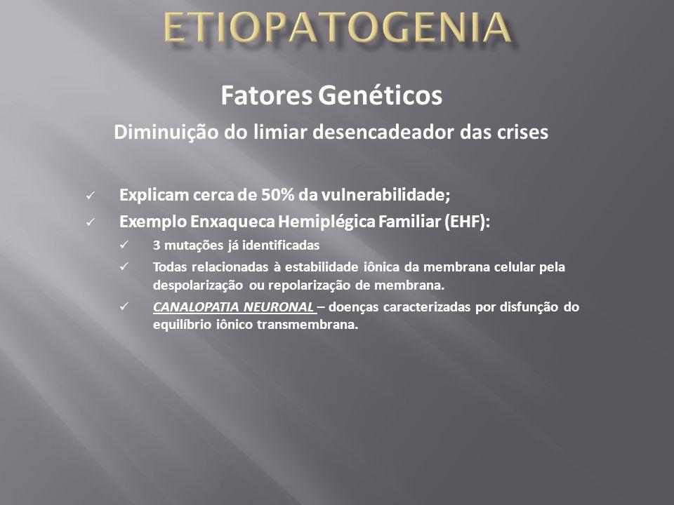 Fatores Genéticos Diminuição do limiar desencadeador das crises Explicam cerca de 50% da vulnerabilidade; Exemplo Enxaqueca Hemiplégica Familiar (EHF)