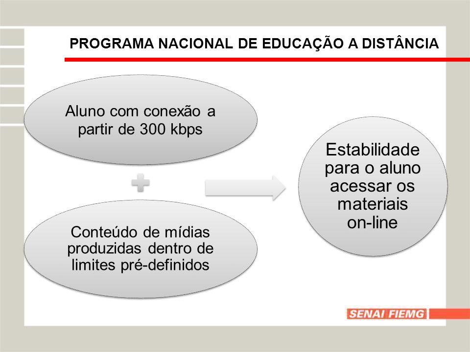 Aluno com conexão a partir de 300 kbps Conteúdo de mídias produzidas dentro de limites pré-definidos Estabilidade para o aluno acessar os materiais on