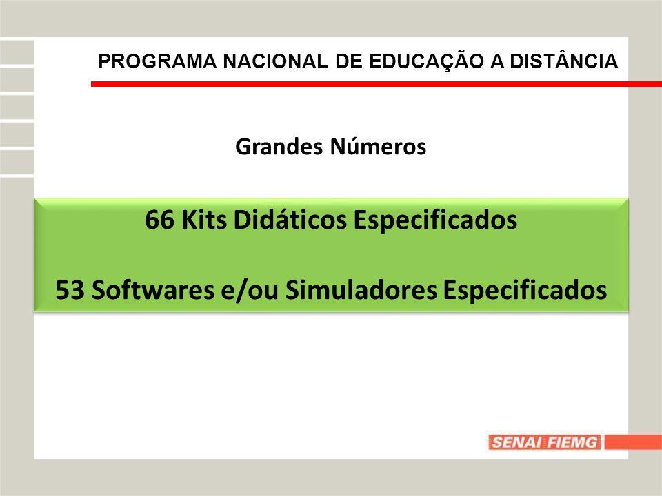 66 Kits Didáticos Especificados 53 Softwares e/ou Simuladores Especificados 66 Kits Didáticos Especificados 53 Softwares e/ou Simuladores Especificado
