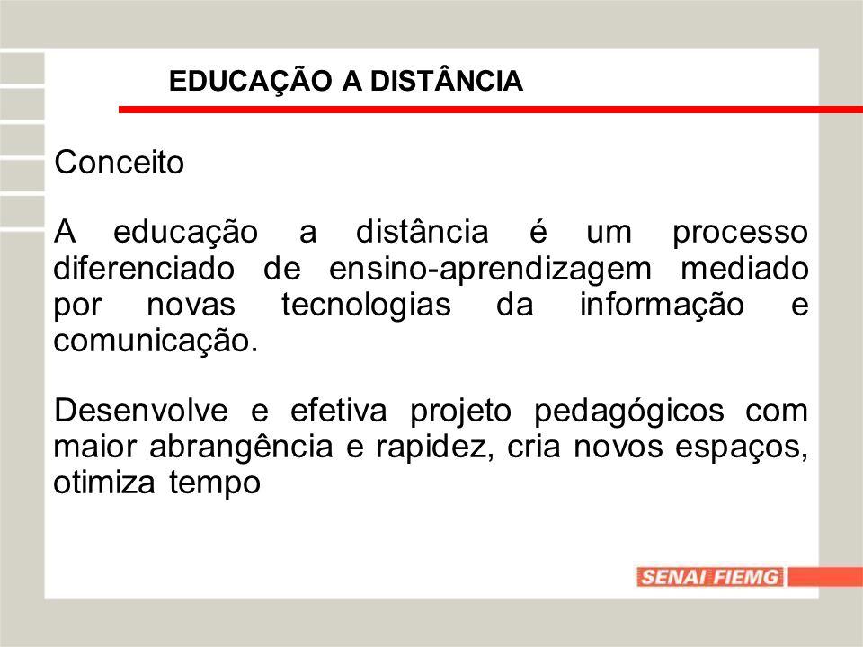 EDUCAÇÃO A DISTÂNCIA Alguns objetivos da EAD Viabilizar uma aprendizagem autônoma; Alcançar o maior número de pessoas; Desenvolver competências para a utilização dos recursos tecnológicos; Promover um ensino inovador e de qualidade; Incentivar a educação continuada;