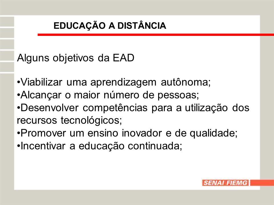EDUCAÇÃO A DISTÂNCIA Alguns objetivos da EAD Viabilizar uma aprendizagem autônoma; Alcançar o maior número de pessoas; Desenvolver competências para a