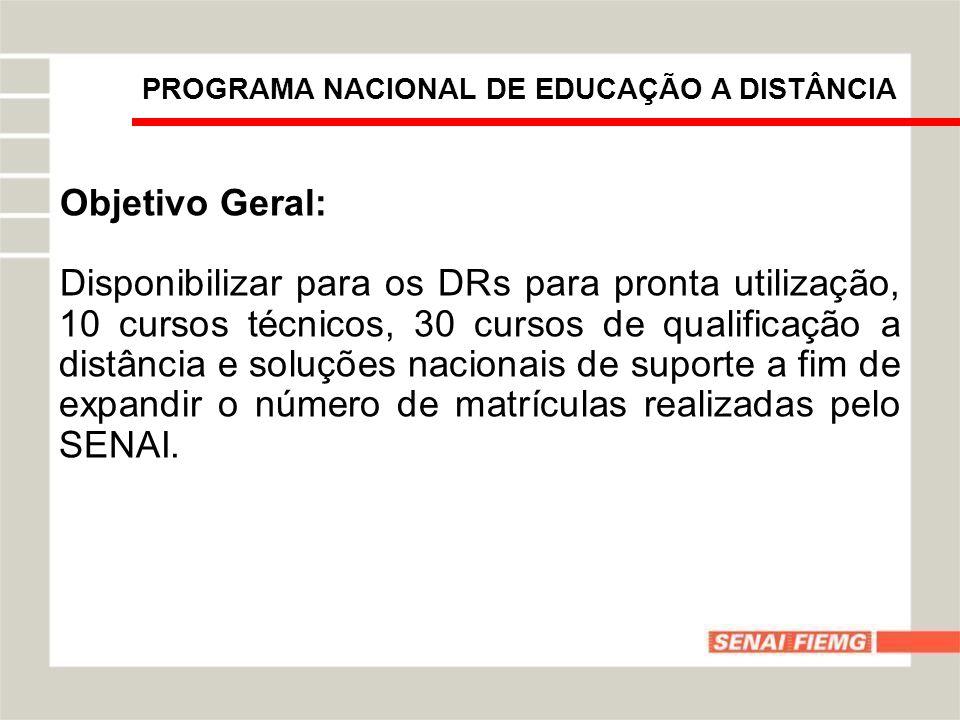 PROGRAMA NACIONAL DE EDUCAÇÃO A DISTÂNCIA Objetivo Geral: Disponibilizar para os DRs para pronta utilização, 10 cursos técnicos, 30 cursos de qualific