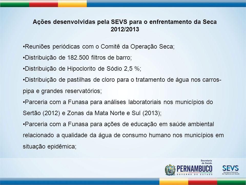 Ações desenvolvidas pela SEVS para o enfrentamento da Seca 2012/2013 Reuniões periódicas com o Comitê da Operação Seca; Distribuição de 182.500 filtro