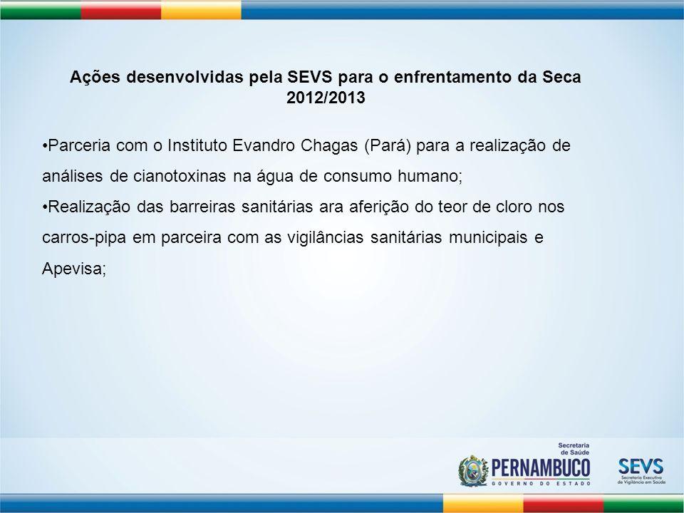 Ações desenvolvidas pela SEVS para o enfrentamento da Seca 2012/2013 Parceria com o Instituto Evandro Chagas (Pará) para a realização de análises de c