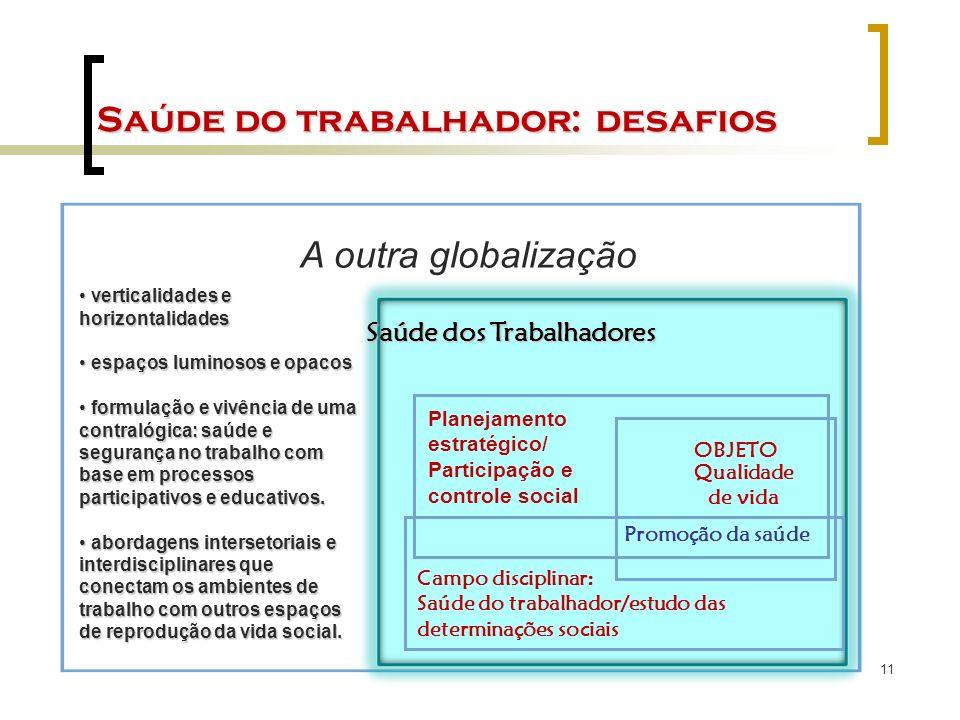 11 Saúde do trabalhador: desafios A outra globalização verticalidades e horizontalidades verticalidades e horizontalidades espaços luminosos e opacos