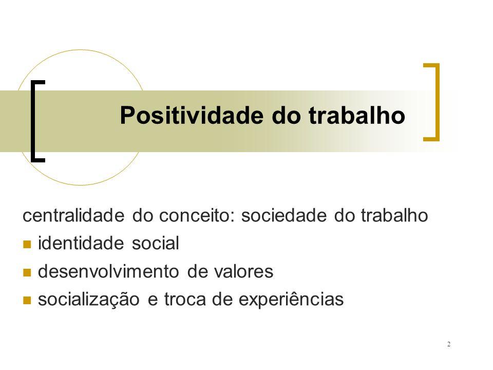 2 Positividade do trabalho centralidade do conceito: sociedade do trabalho identidade social desenvolvimento de valores socialização e troca de experiências