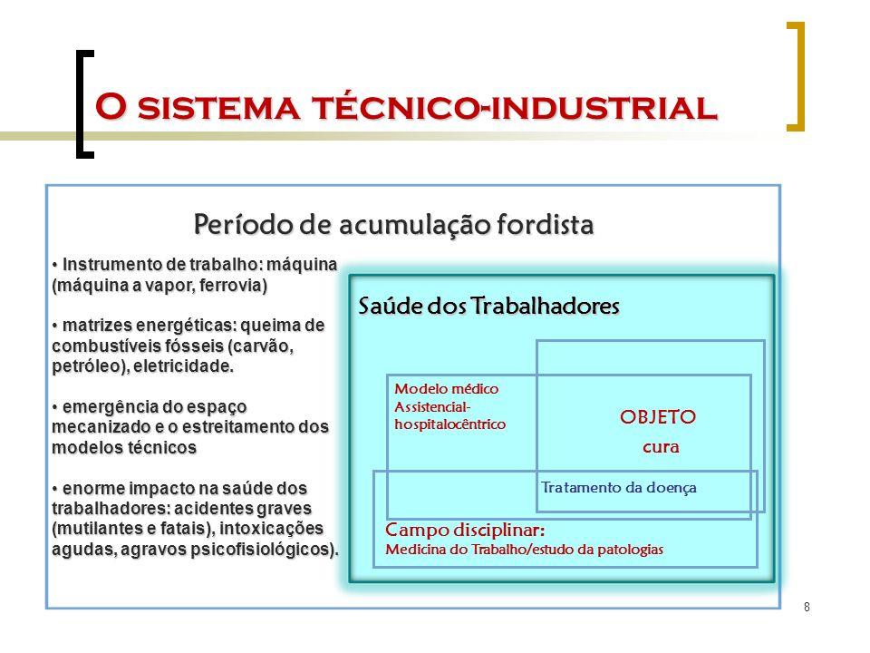 8 O sistema técnico-industrial Período de acumulação fordista Instrumento de trabalho: máquina (máquina a vapor, ferrovia) Instrumento de trabalho: má