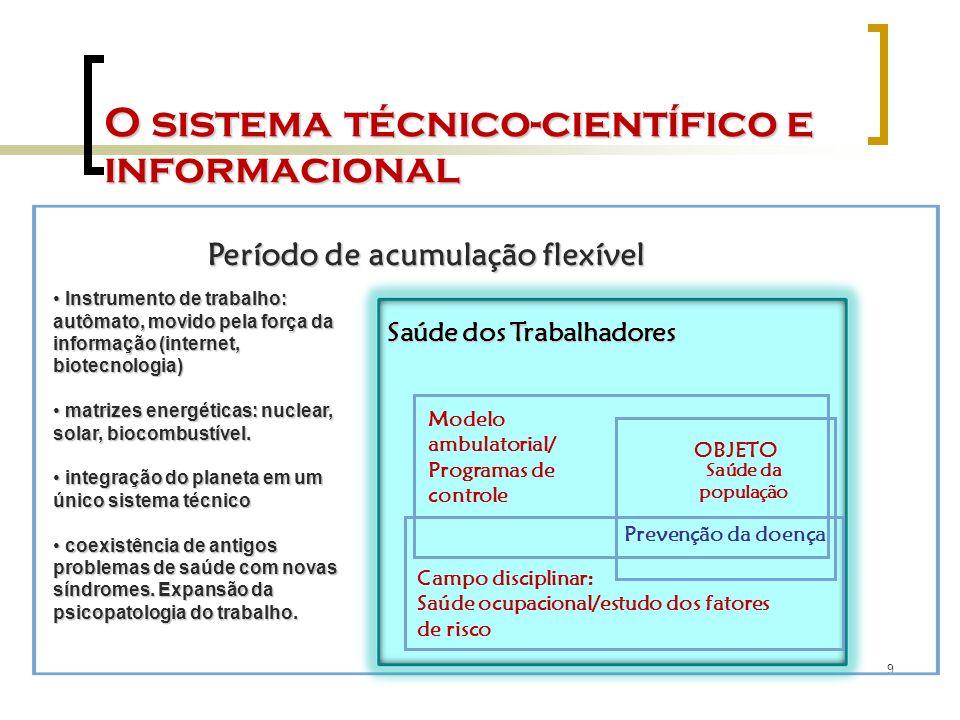 9 O sistema técnico-científico e informacional Período de acumulação flexível Instrumento de trabalho: autômato, movido pela força da informação (inte