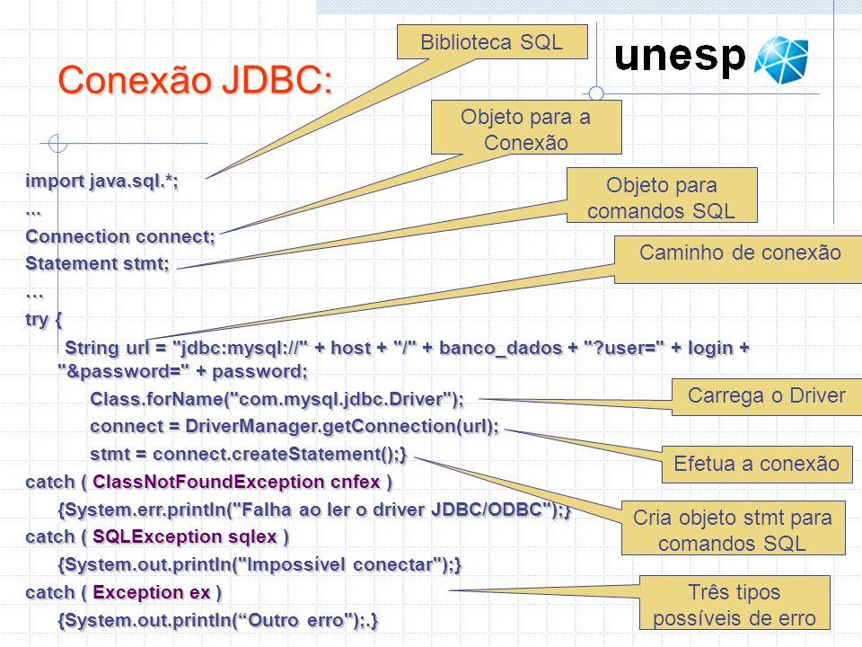Conexão JDBC: Conexão JDBC: import java.sql.*;... Connection connect; Statement stmt; … try { String url =