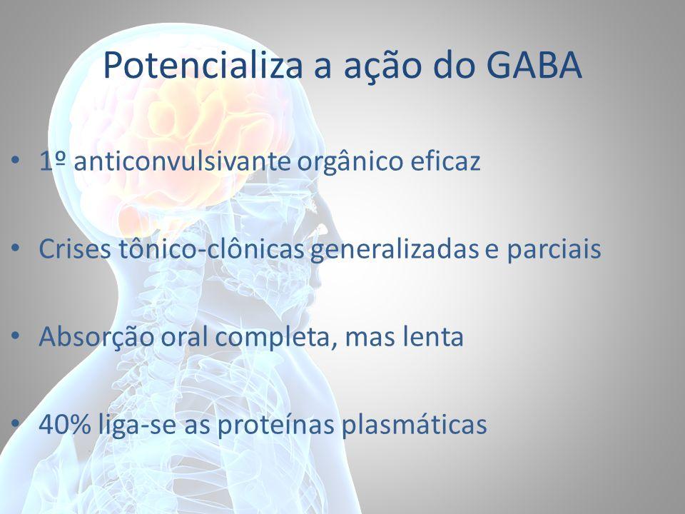 Potencializa a ação do GABA 1º anticonvulsivante orgânico eficaz Crises tônico-clônicas generalizadas e parciais Absorção oral completa, mas lenta 40%