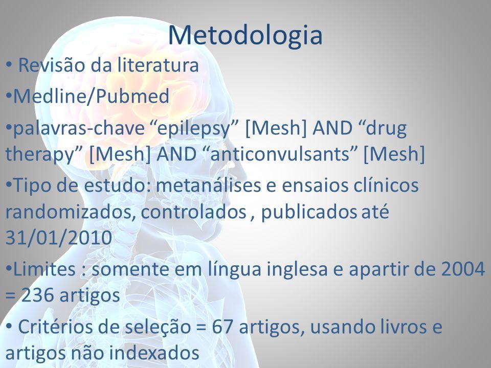 Metodologia Revisão da literatura Medline/Pubmed palavras-chave epilepsy [Mesh] AND drug therapy [Mesh] AND anticonvulsants [Mesh] Tipo de estudo: met