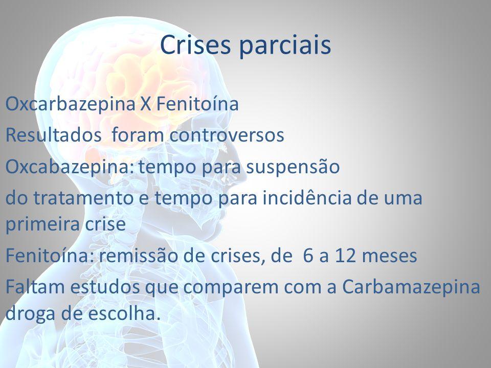 Crises parciais Oxcarbazepina X Fenitoína Resultados foram controversos Oxcabazepina: tempo para suspensão do tratamento e tempo para incidência de um
