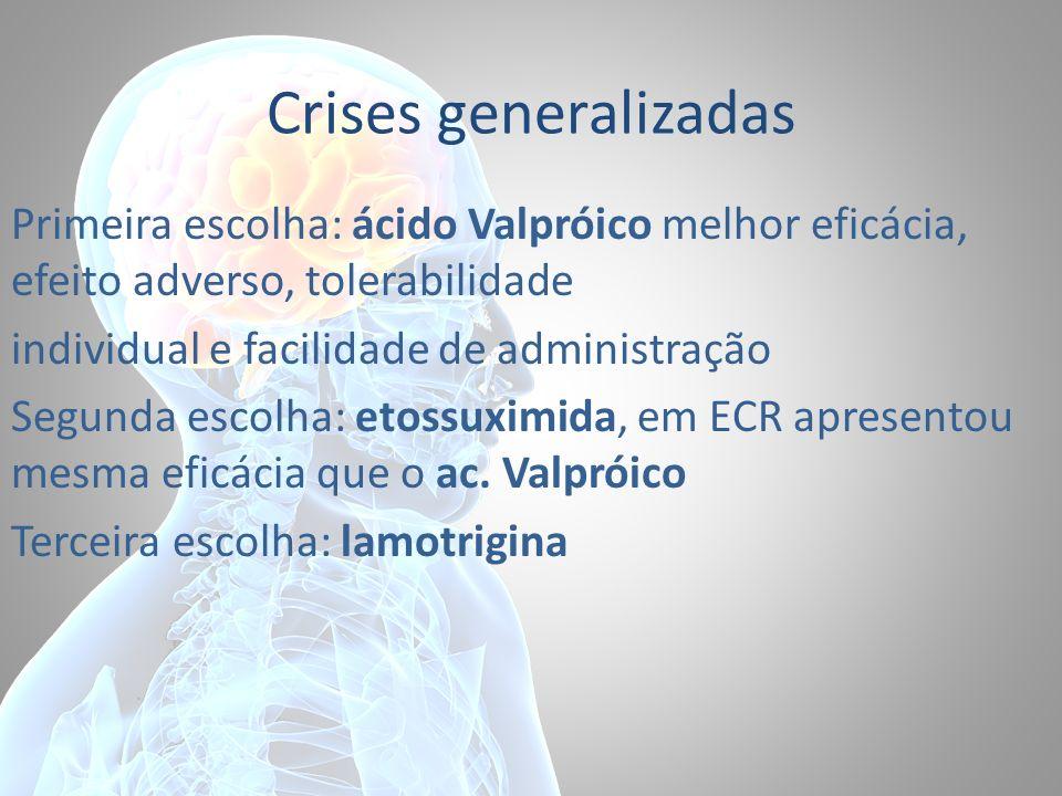 Crises generalizadas Primeira escolha: ácido Valpróico melhor eficácia, efeito adverso, tolerabilidade individual e facilidade de administração Segund
