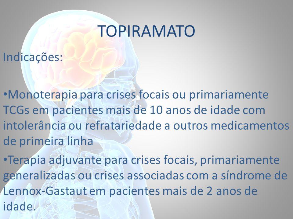 TOPIRAMATO Indicações: Monoterapia para crises focais ou primariamente TCGs em pacientes mais de 10 anos de idade com intolerância ou refratariedade a