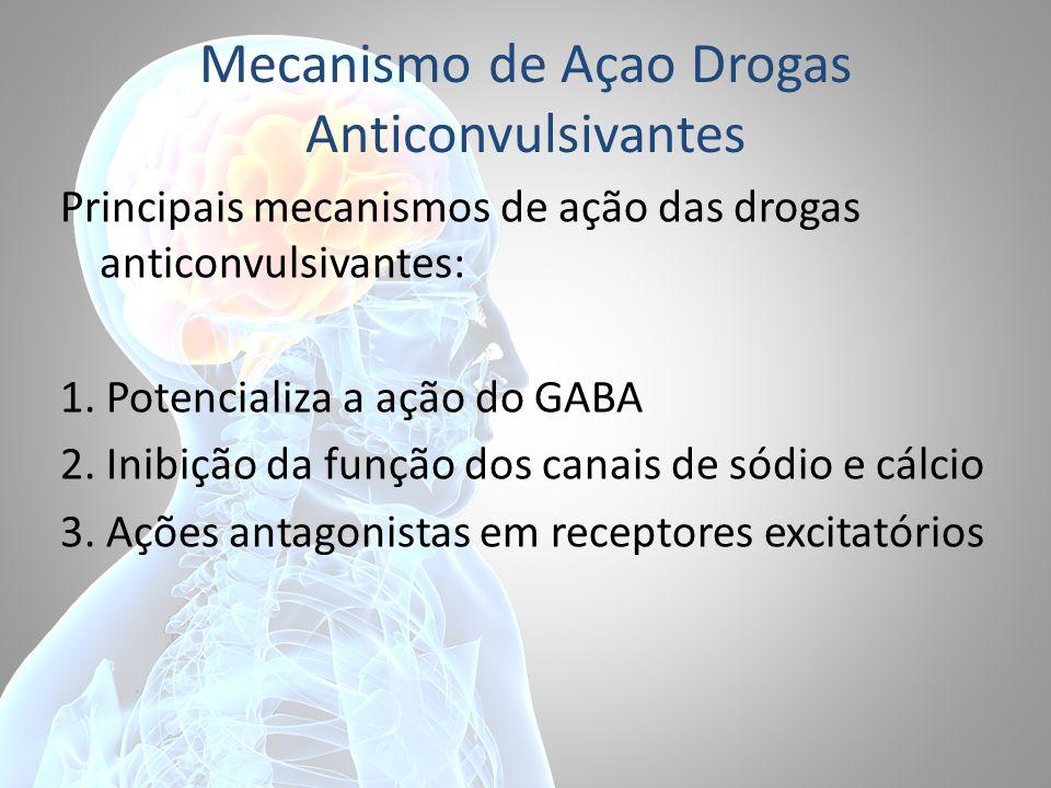 Mecanismo de Açao Drogas Anticonvulsivantes Principais mecanismos de ação das drogas anticonvulsivantes: 1. Potencializa a ação do GABA 2. Inibição da