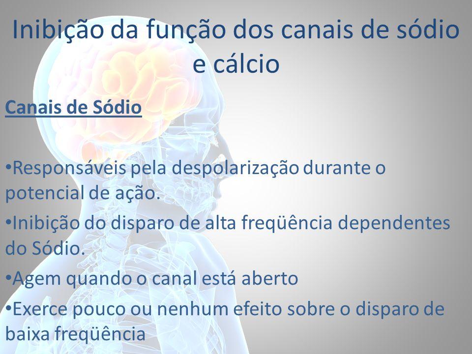 Inibição da função dos canais de sódio e cálcio Canais de Sódio Responsáveis pela despolarização durante o potencial de ação. Inibição do disparo de a