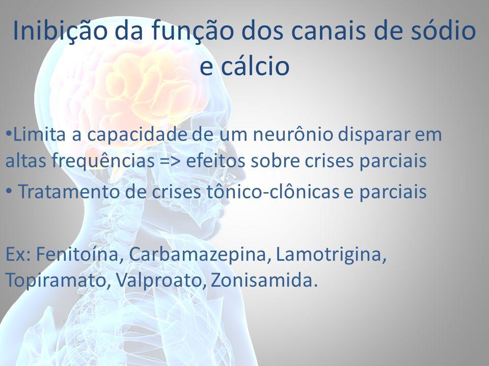 Inibição da função dos canais de sódio e cálcio Limita a capacidade de um neurônio disparar em altas frequências => efeitos sobre crises parciais Trat