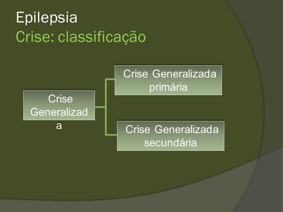 Epilepsia Crise: Classificação Crise Parcial Crise parcial simples Crise parcial complexa