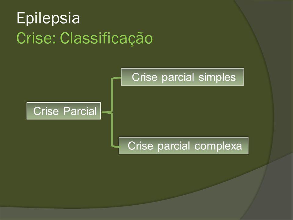 Epilepsia Crises