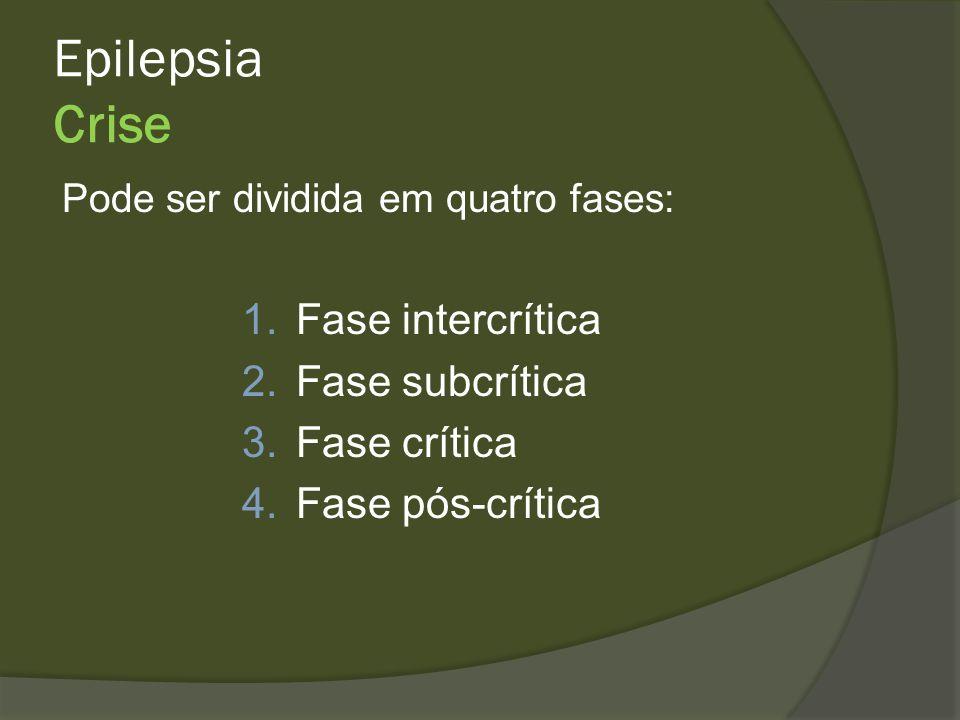 Epilepsia Conceitos importantes Crise: Refere-se a TODO ATAQUE de origem CEREBRAL, não importa a causa.