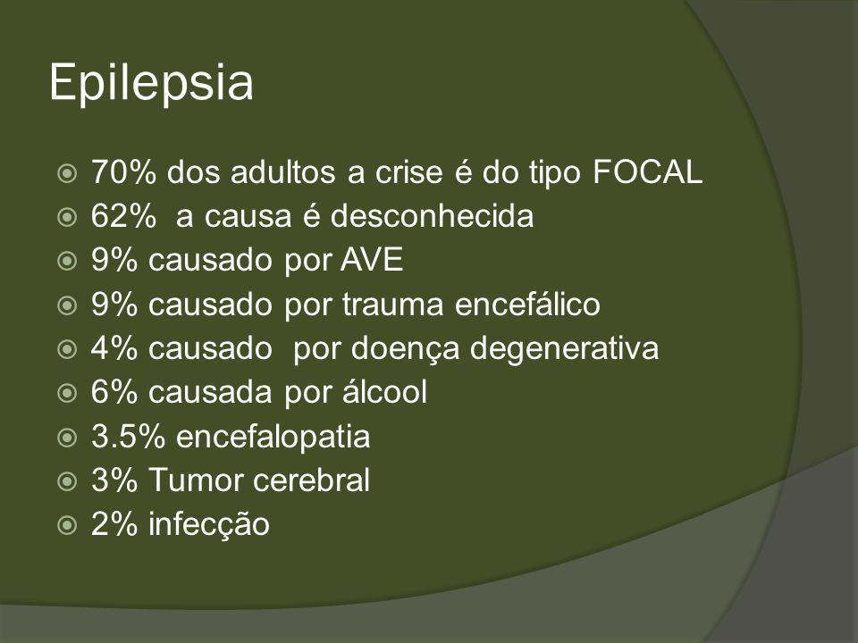 Epilepsia Paciente com 65 anos ou mais Principal Causa: Cerebrovascular 25% a 40% a causa é desconhecida