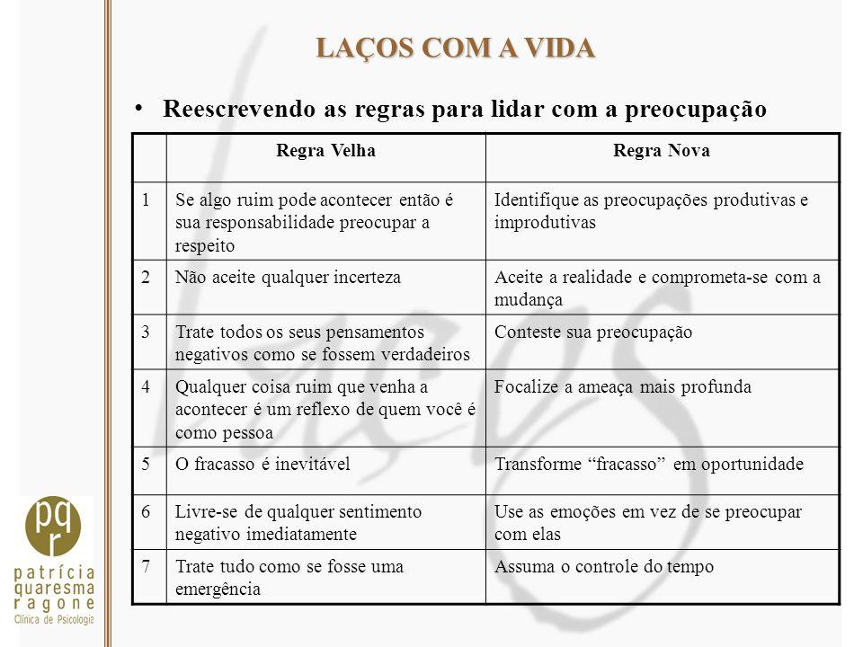 LAÇOS COM A VIDA Reescrevendo as regras para lidar com a preocupação Regra VelhaRegra Nova 1Se algo ruim pode acontecer então é sua responsabilidade p