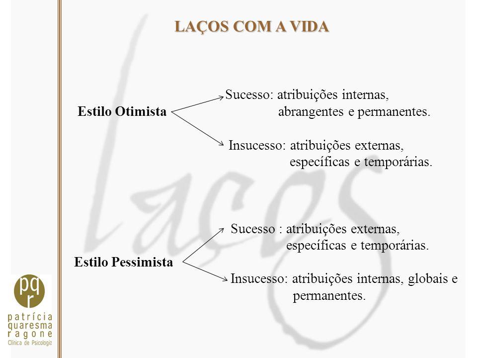 LAÇOS COM A VIDA Sucesso: atribuições internas, Estilo Otimista abrangentes e permanentes. Insucesso: atribuições externas, específicas e temporárias.