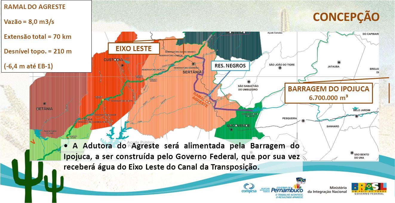CONCEPÇÃO A Adutora do Agreste será alimentada pela Barragem do Ipojuca, a ser construída pelo Governo Federal, que por sua vez receberá água do Eixo