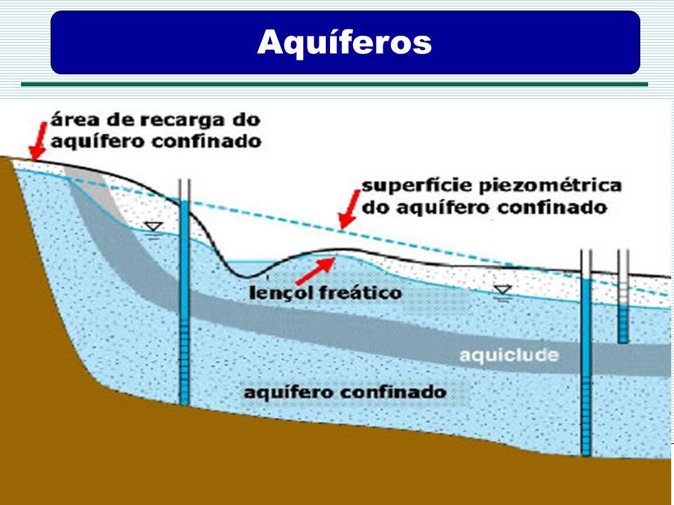 Agência Pernambucana de Vigilância Sanitária APEVISA Aquíferos