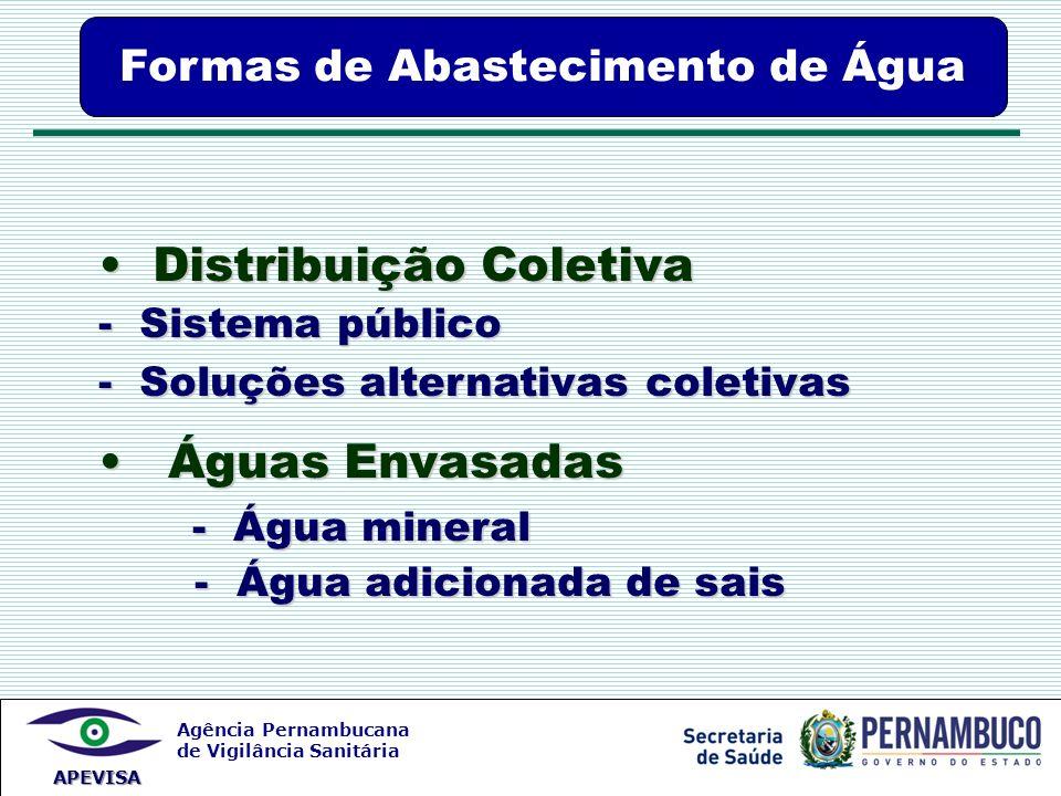Agência Pernambucana de Vigilância Sanitária APEVISA Formas de Abastecimento de Água Distribuição Coletiva Distribuição Coletiva - Sistema público - S